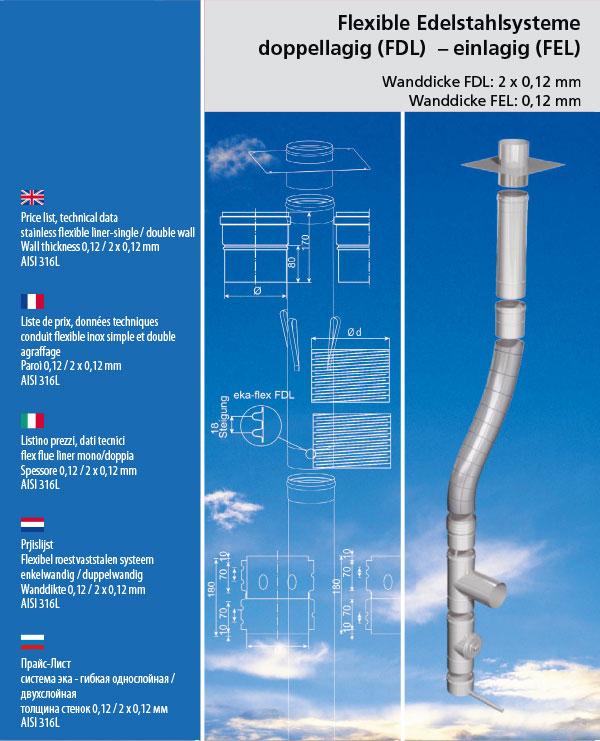 Deckblatt-Preisliste-complex-E-flexibel